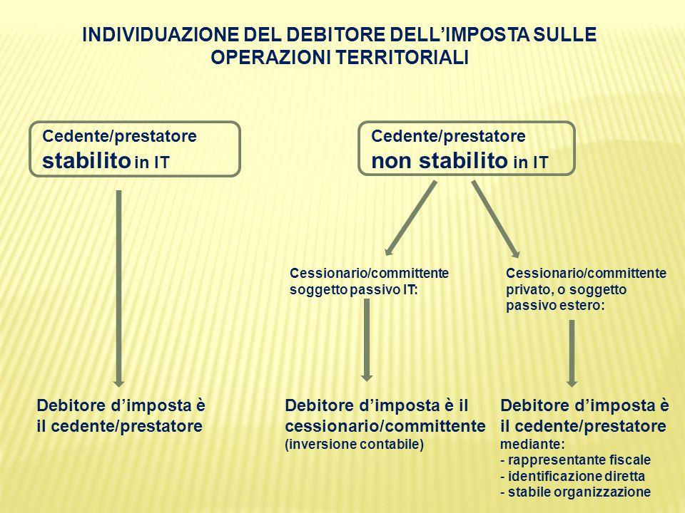 Cedente/prestatore stabilito in IT Cedente/prestatore non stabilito in IT Debitore dimposta è il cedente/prestatore Cessionario/committente soggetto p