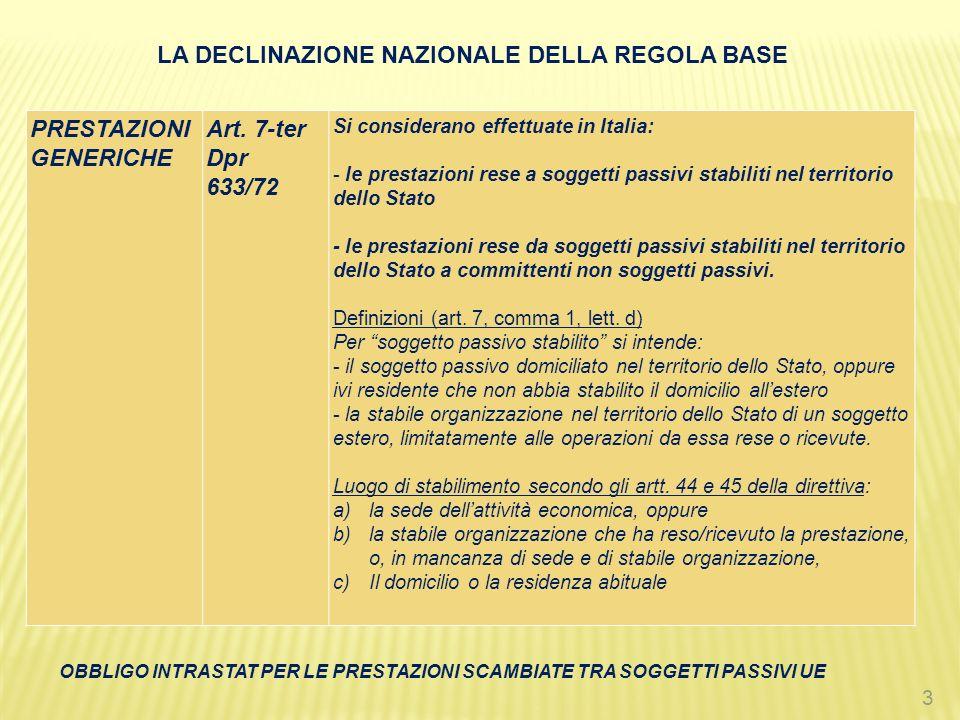 14 Art.19 regolamento n.