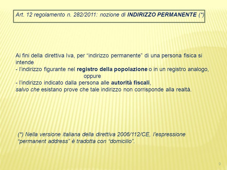 9 Art. 12 regolamento n. 282/2011: nozione di INDIRIZZO PERMANENTE (*) Ai fini della direttiva Iva, per indirizzo permanente di una persona fisica si