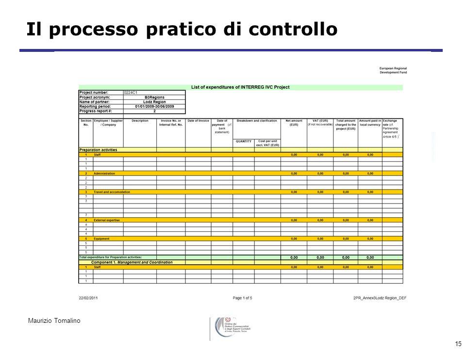 15 Il processo pratico di controllo Maurizio Tomalino