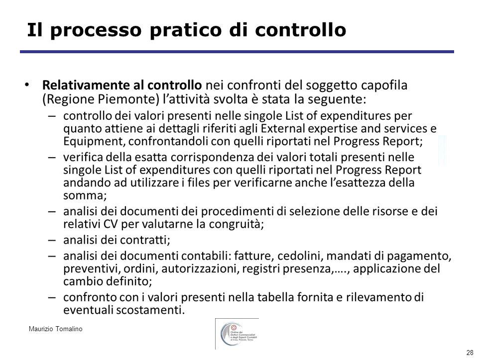 28 Il processo pratico di controllo Maurizio Tomalino