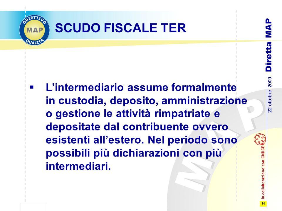 14 22 ottobre 2009 Diretta MAP In collaborazione con CNDCEC SCUDO FISCALE TER Lintermediario assume formalmente in custodia, deposito, amministrazione o gestione le attività rimpatriate e depositate dal contribuente ovvero esistenti allestero.