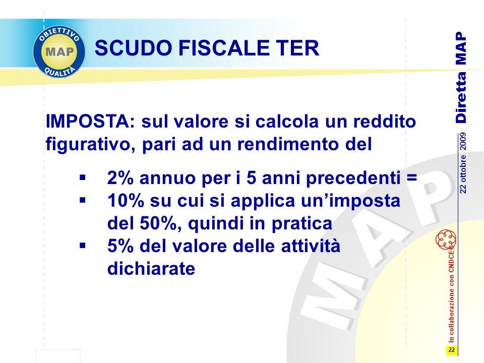 22 22 ottobre 2009 Diretta MAP In collaborazione con CNDCEC SCUDO FISCALE TER IMPOSTA: sul valore si calcola un reddito figurativo, pari ad un rendimento del 2% annuo per i 5 anni precedenti = 10% su cui si applica unimposta del 50%, quindi in pratica 5% del valore delle attività dichiarate