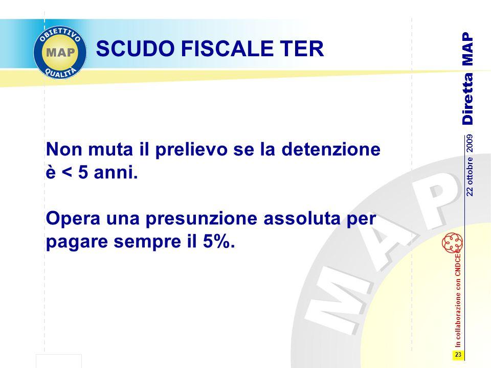 23 22 ottobre 2009 Diretta MAP In collaborazione con CNDCEC SCUDO FISCALE TER Non muta il prelievo se la detenzione è < 5 anni.