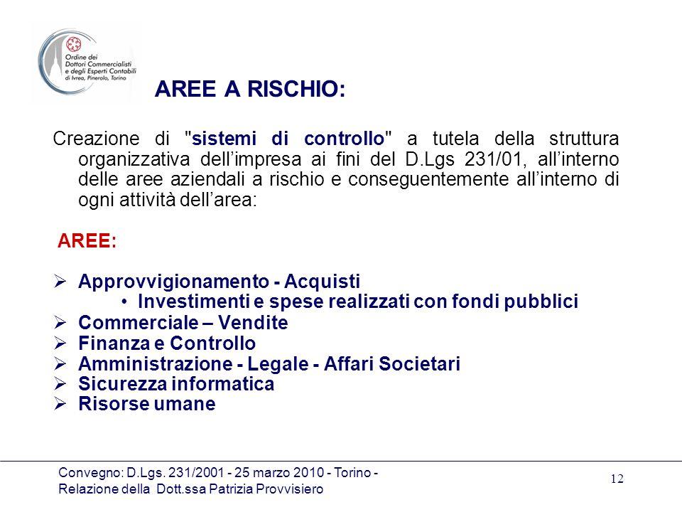 Convegno: D.Lgs. 231/2001 - 25 marzo 2010 - Torino - Relazione della Dott.ssa Patrizia Provvisiero 12 AREE A RISCHIO: Creazione di