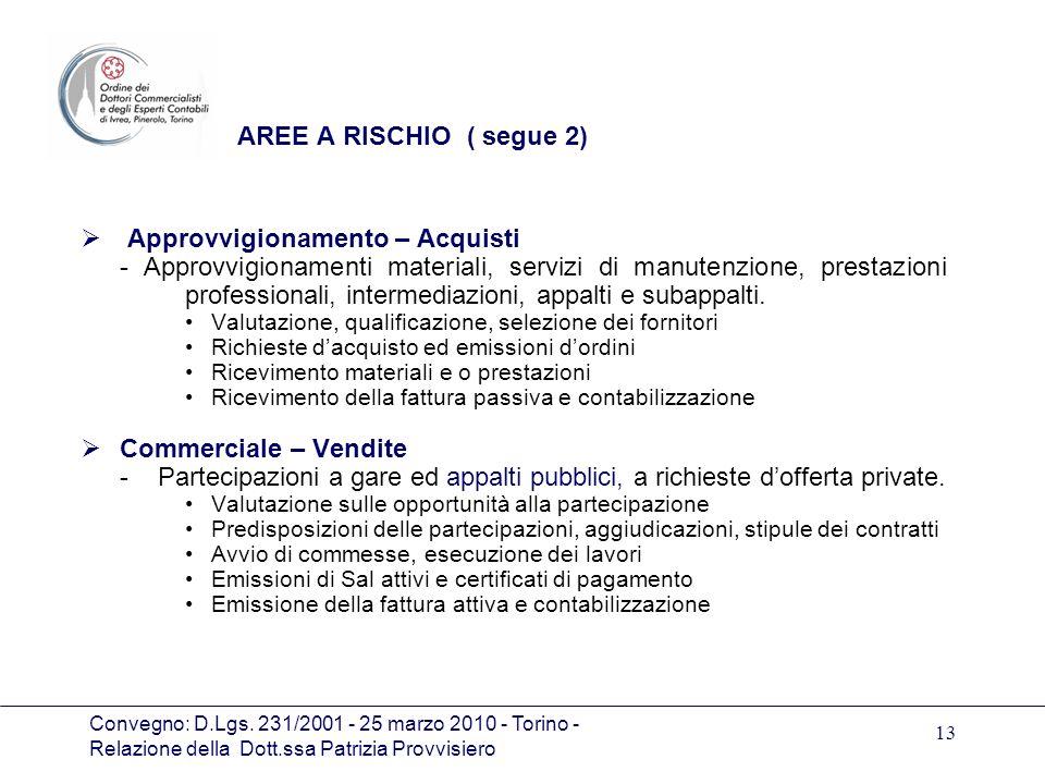 Convegno: D.Lgs. 231/2001 - 25 marzo 2010 - Torino - Relazione della Dott.ssa Patrizia Provvisiero 13 AREE A RISCHIO ( segue 2) Approvvigionamento – A