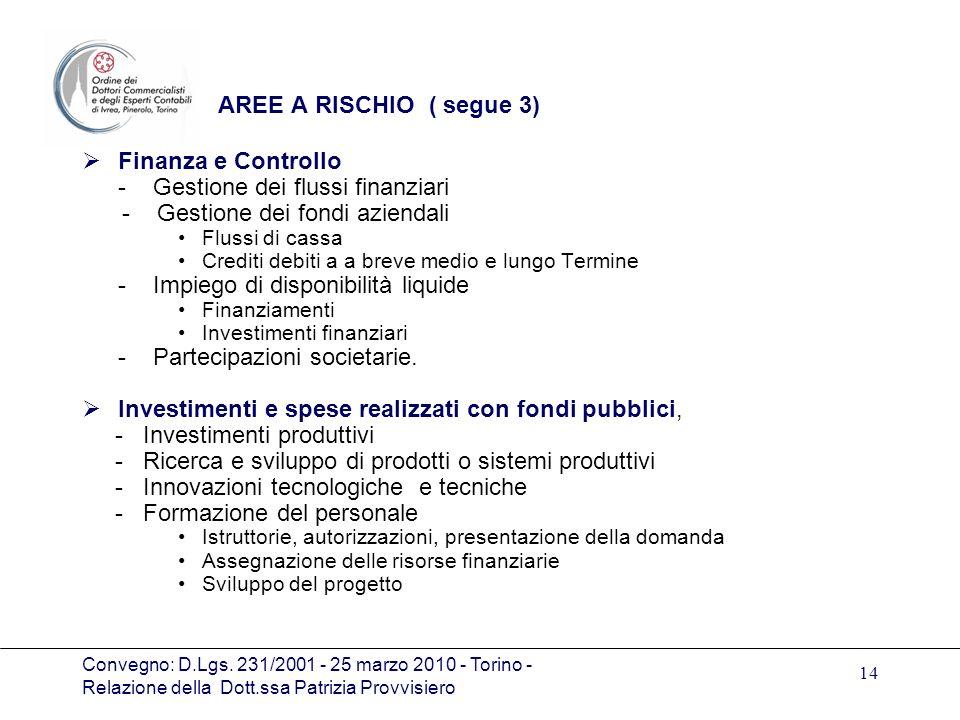 Convegno: D.Lgs. 231/2001 - 25 marzo 2010 - Torino - Relazione della Dott.ssa Patrizia Provvisiero 14 AREE A RISCHIO ( segue 3) Finanza e Controllo -