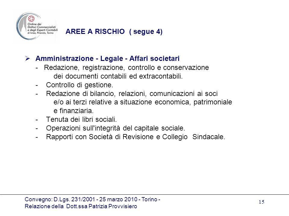 Convegno: D.Lgs. 231/2001 - 25 marzo 2010 - Torino - Relazione della Dott.ssa Patrizia Provvisiero 15 AREE A RISCHIO ( segue 4) Amministrazione - Lega