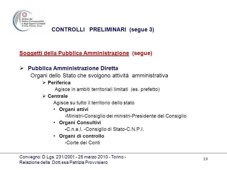 Convegno: D.Lgs. 231/2001 - 25 marzo 2010 - Torino - Relazione della Dott.ssa Patrizia Provvisiero 19 CONTROLLI PRELIMINARI (segue 3) Soggetti della P