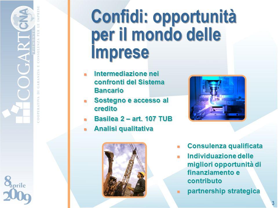 Confidi: opportunità per il mondo delle Imprese 3 Intermediazione nei confronti del Sistema Bancario Intermediazione nei confronti del Sistema Bancario Sostegno e accesso al credito Sostegno e accesso al credito Basilea 2 – art.