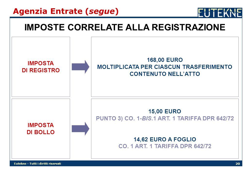 Eutekne – Tutti i diritti riservati 20 Agenzia Entrate (segue) IMPOSTE CORRELATE ALLA REGISTRAZIONE IMPOSTA DI REGISTRO IMPOSTA DI BOLLO 168,00 EURO M