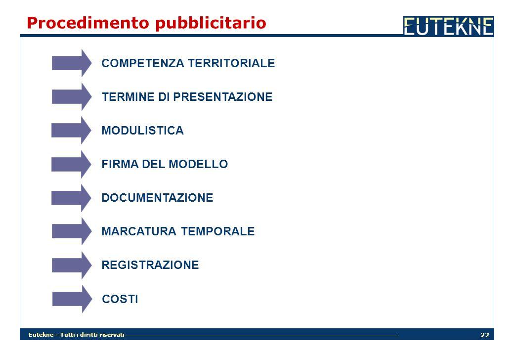 Eutekne – Tutti i diritti riservati 22 Procedimento pubblicitario COMPETENZA TERRITORIALE TERMINE DI PRESENTAZIONE MODULISTICA FIRMA DEL MODELLO DOCUM