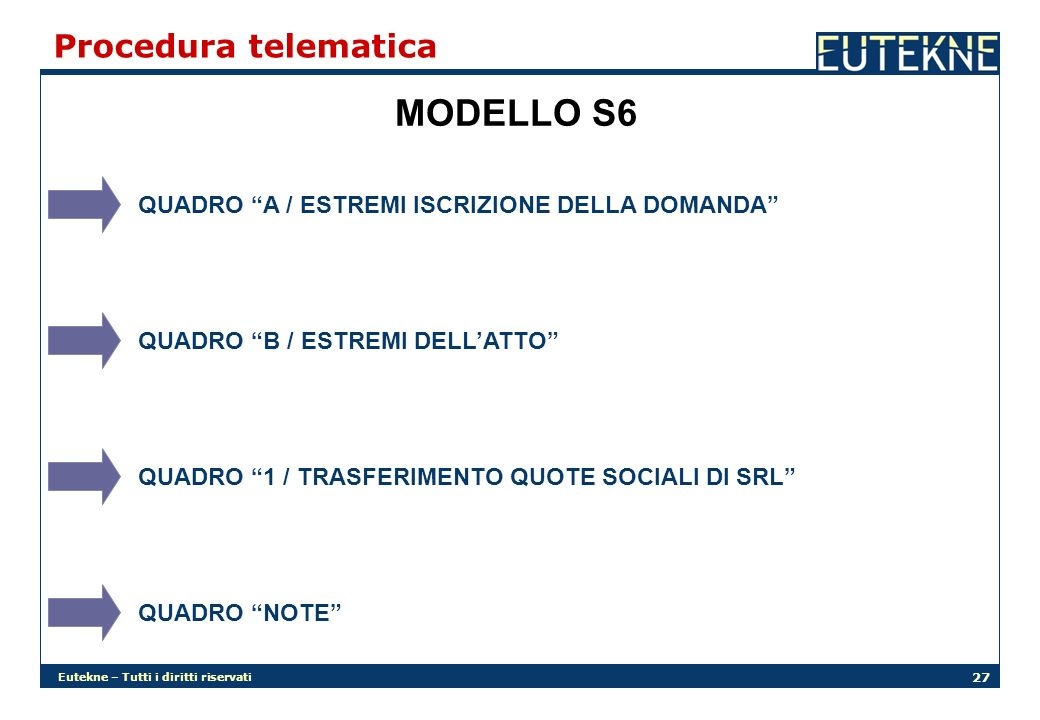 Eutekne – Tutti i diritti riservati 27 Procedura telematica MODELLO S6 QUADRO A / ESTREMI ISCRIZIONE DELLA DOMANDA QUADRO B / ESTREMI DELLATTO QUADRO