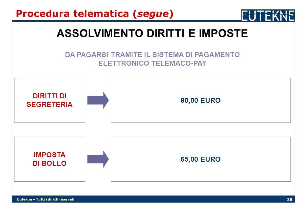Eutekne – Tutti i diritti riservati 28 Procedura telematica (segue) ASSOLVIMENTO DIRITTI E IMPOSTE DIRITTI DI SEGRETERIA IMPOSTA DI BOLLO 90,00 EURO 6