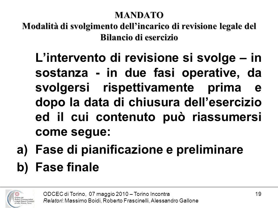 ODCEC di Torino, 07 maggio 2010 – Torino Incontra Relatori: Massimo Boidi, Roberto Frascinelli, Alessandro Gallone 19 MANDATO Modalità di svolgimento