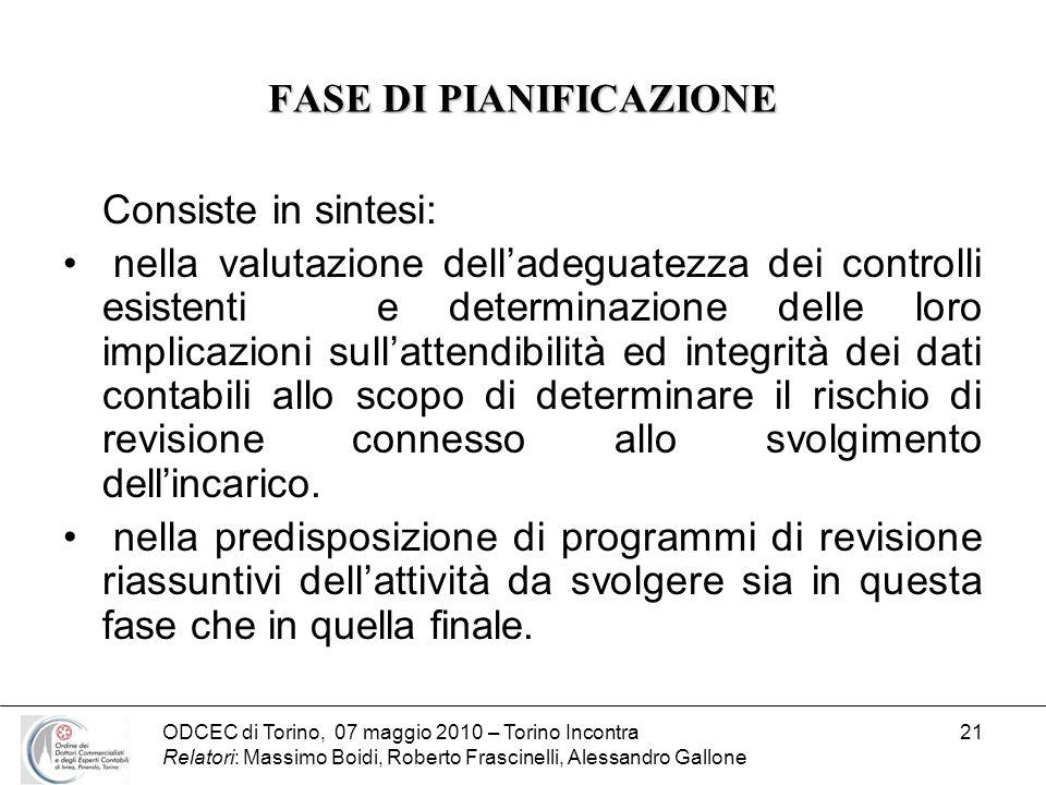 ODCEC di Torino, 07 maggio 2010 – Torino Incontra Relatori: Massimo Boidi, Roberto Frascinelli, Alessandro Gallone 21 FASE DI PIANIFICAZIONE Consiste