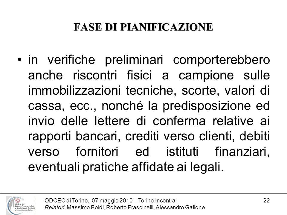 ODCEC di Torino, 07 maggio 2010 – Torino Incontra Relatori: Massimo Boidi, Roberto Frascinelli, Alessandro Gallone 22 FASE DI PIANIFICAZIONE in verifi