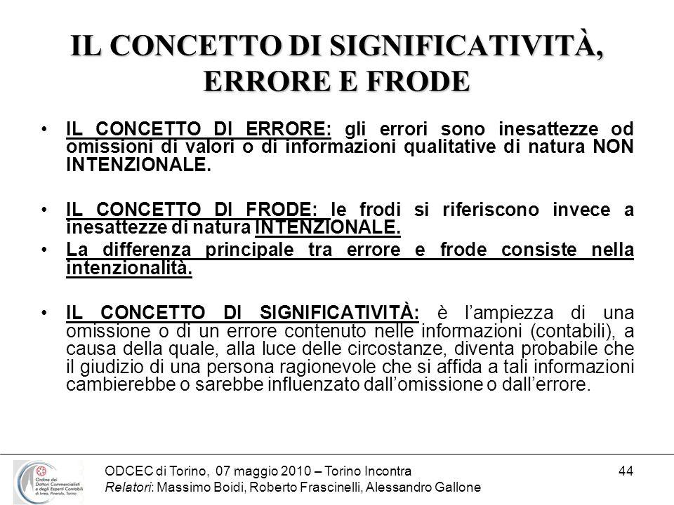 ODCEC di Torino, 07 maggio 2010 – Torino Incontra Relatori: Massimo Boidi, Roberto Frascinelli, Alessandro Gallone 44 IL CONCETTO DI SIGNIFICATIVITÀ,