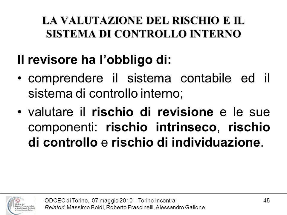 ODCEC di Torino, 07 maggio 2010 – Torino Incontra Relatori: Massimo Boidi, Roberto Frascinelli, Alessandro Gallone 45 LA VALUTAZIONE DEL RISCHIO E IL