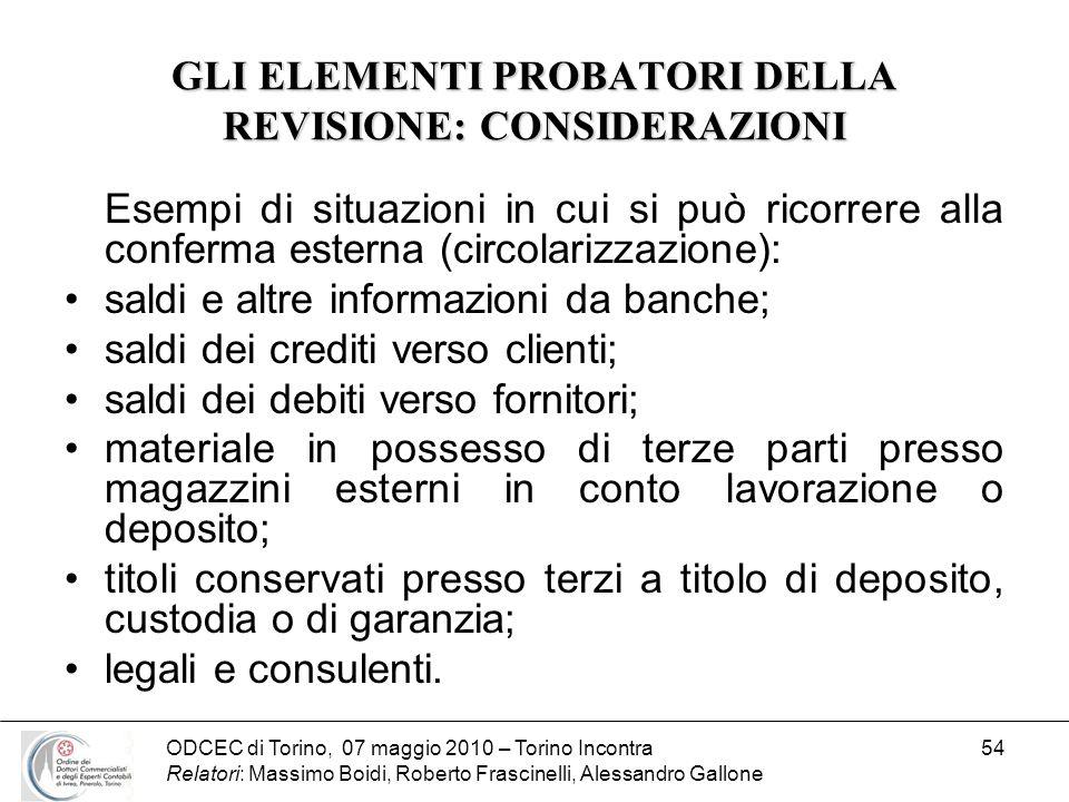 ODCEC di Torino, 07 maggio 2010 – Torino Incontra Relatori: Massimo Boidi, Roberto Frascinelli, Alessandro Gallone 54 GLI ELEMENTI PROBATORI DELLA REV