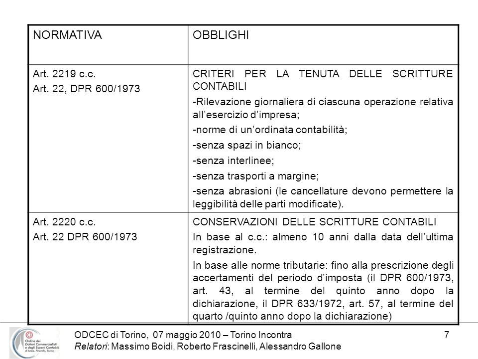 ODCEC di Torino, 07 maggio 2010 – Torino Incontra Relatori: Massimo Boidi, Roberto Frascinelli, Alessandro Gallone 7 NORMATIVAOBBLIGHI Art. 2219 c.c.