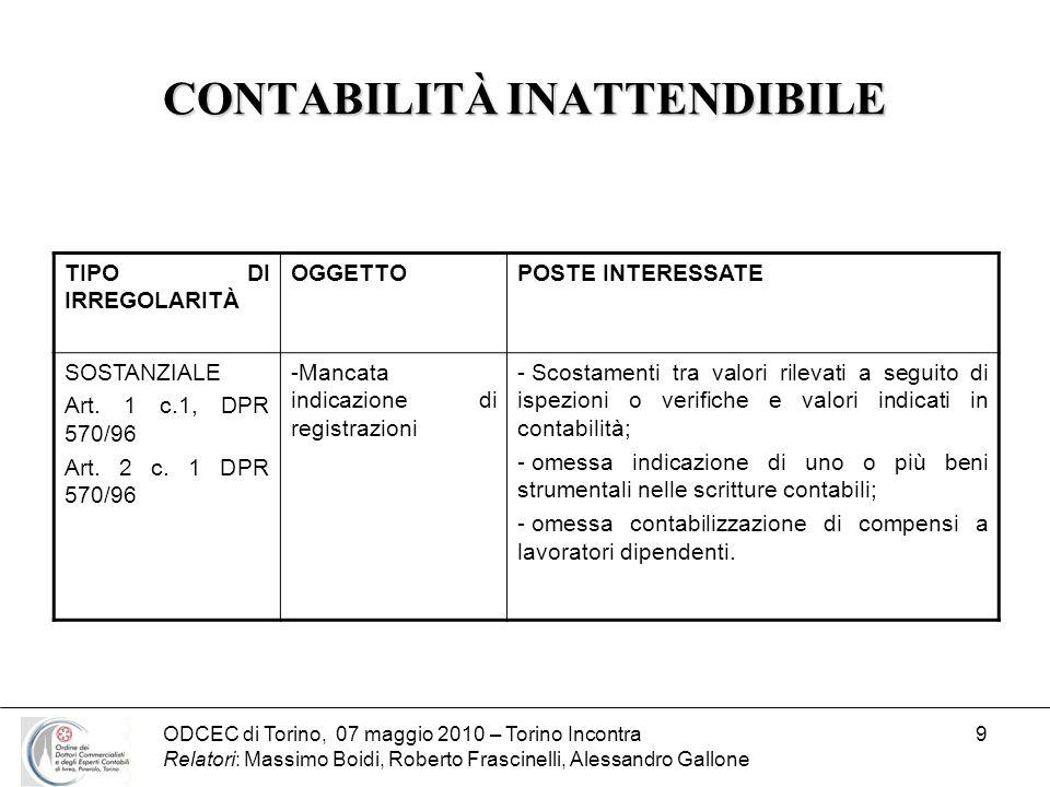 ODCEC di Torino, 07 maggio 2010 – Torino Incontra Relatori: Massimo Boidi, Roberto Frascinelli, Alessandro Gallone 9 CONTABILITÀ INATTENDIBILE TIPO DI