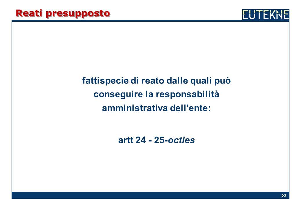 23 Reati presupposto fattispecie di reato dalle quali può conseguire la responsabilità amministrativa dell'ente: artt 24 - 25-octies