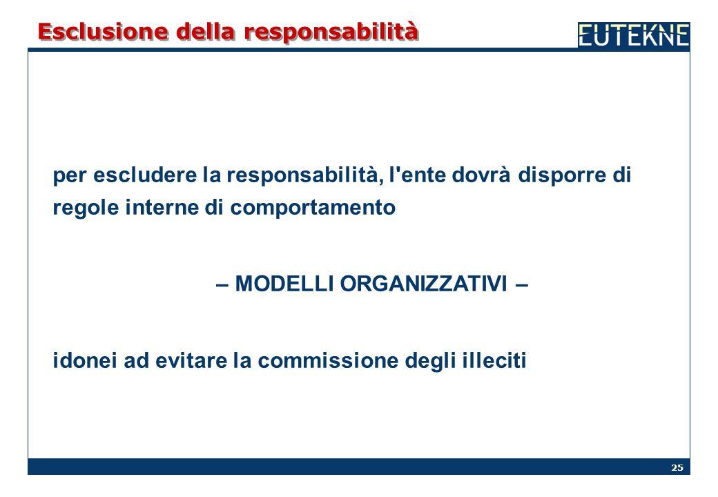 25 Esclusione della responsabilità per escludere la responsabilità, l'ente dovrà disporre di regole interne di comportamento – MODELLI ORGANIZZATIVI –