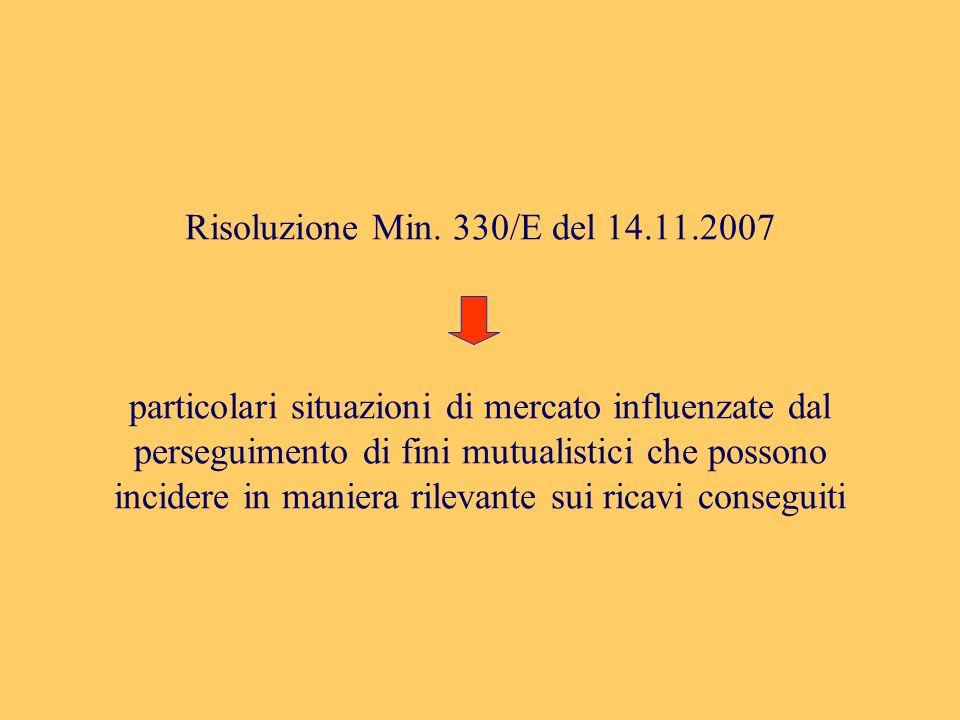 Risoluzione Min.