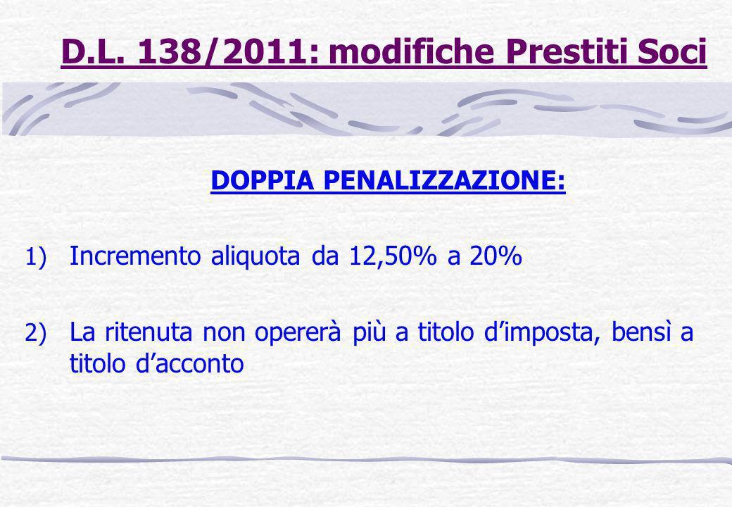 D.L. 138/2011: modifiche Prestiti Soci DOPPIA PENALIZZAZIONE: 1) Incremento aliquota da 12,50% a 20% 2) La ritenuta non opererà più a titolo dimposta,
