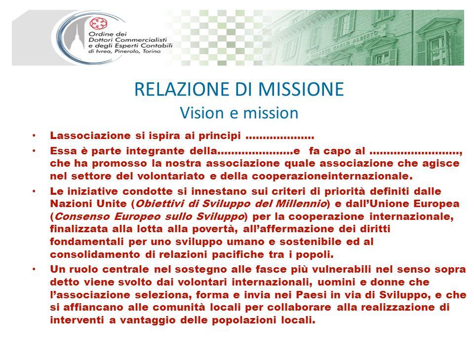 RELAZIONE DI MISSIONE Vision e mission Lassociazione si ispira ai principi ………………..