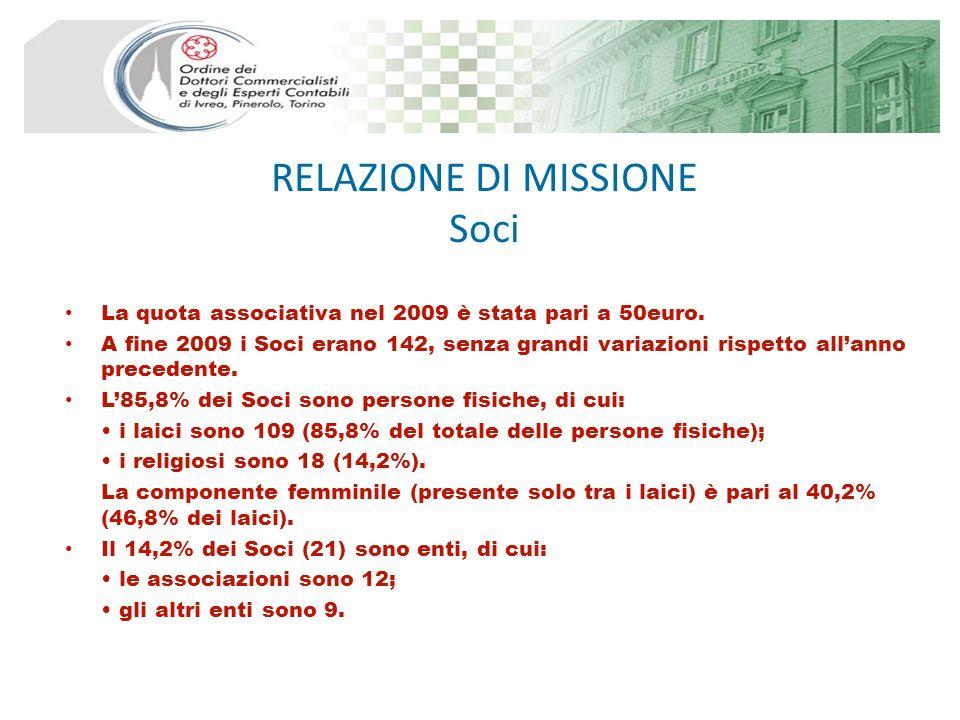 RELAZIONE DI MISSIONE Soci La quota associativa nel 2009 è stata pari a 50euro.