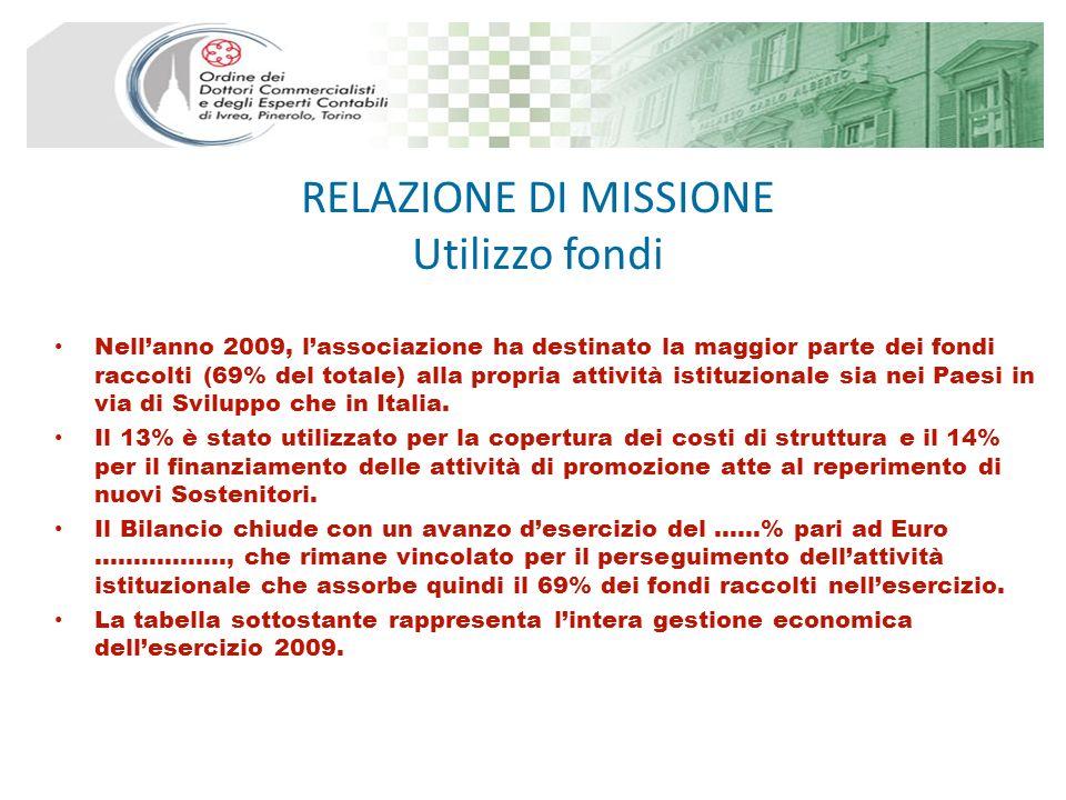 RELAZIONE DI MISSIONE Utilizzo fondi Nellanno 2009, lassociazione ha destinato la maggior parte dei fondi raccolti (69% del totale) alla propria attività istituzionale sia nei Paesi in via di Sviluppo che in Italia.
