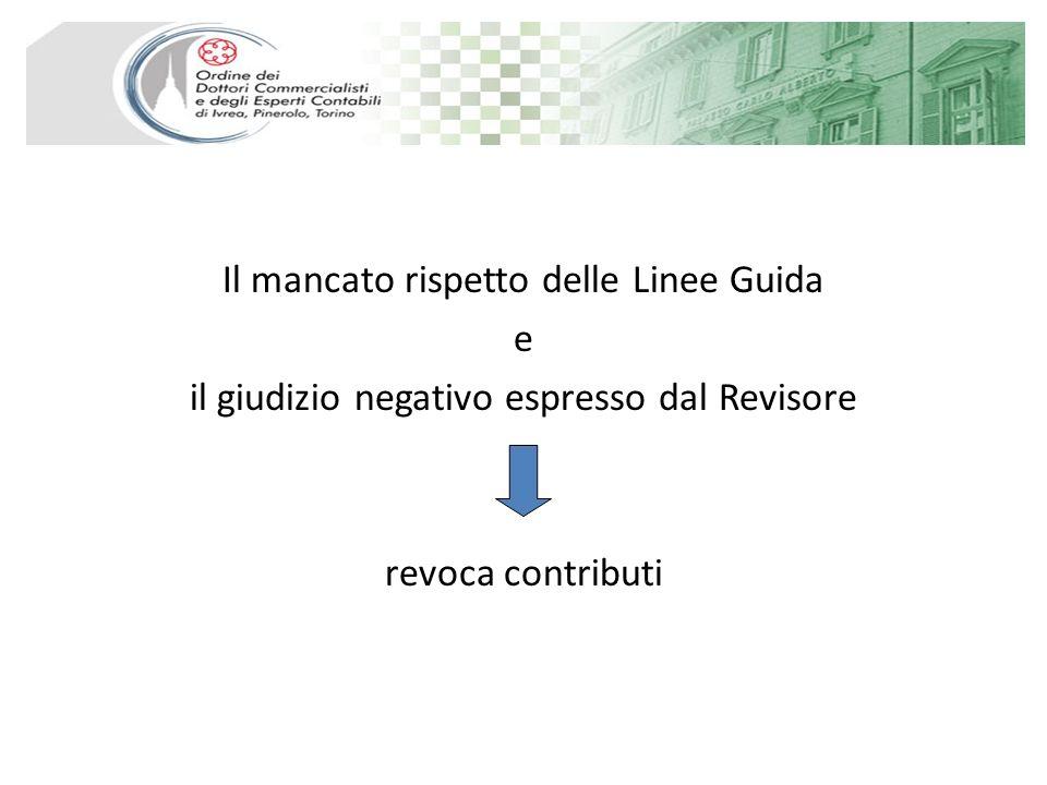 Il mancato rispetto delle Linee Guida e il giudizio negativo espresso dal Revisore revoca contributi