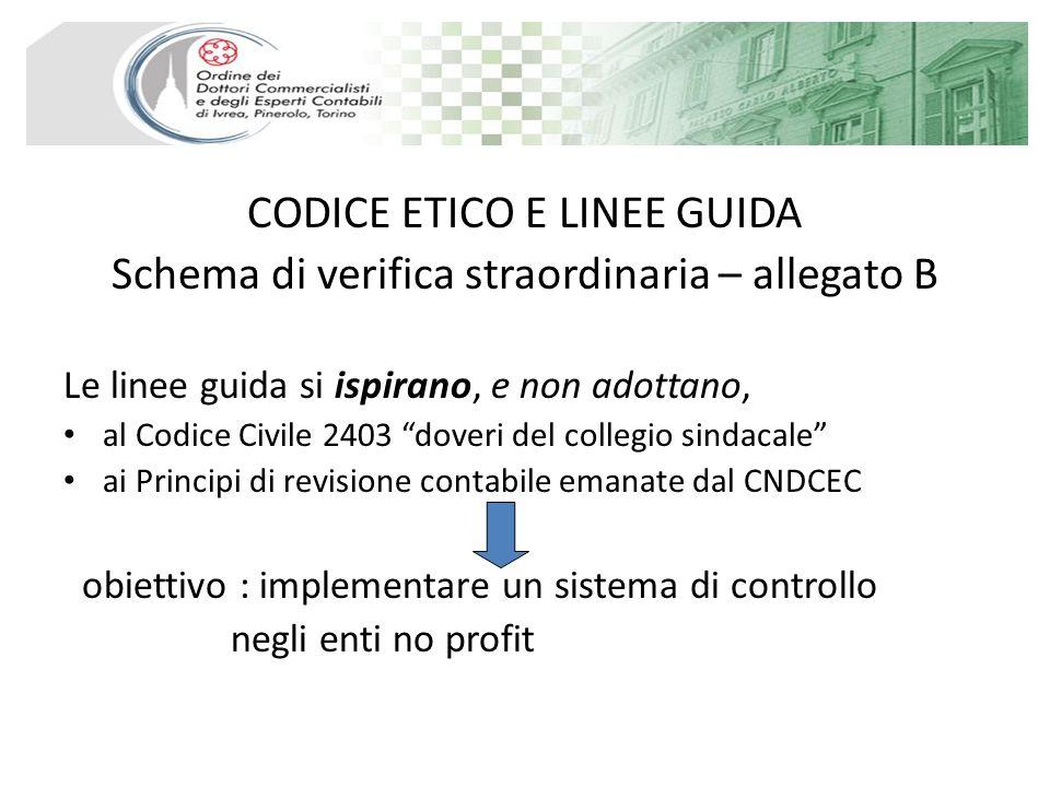 Regione fa sottoscrivere laccettazione del codice etico allente Accordo contrattuale: Lente no profit si impegna a dare informazioni complete Progetti finanziati centri di costo trasparenza