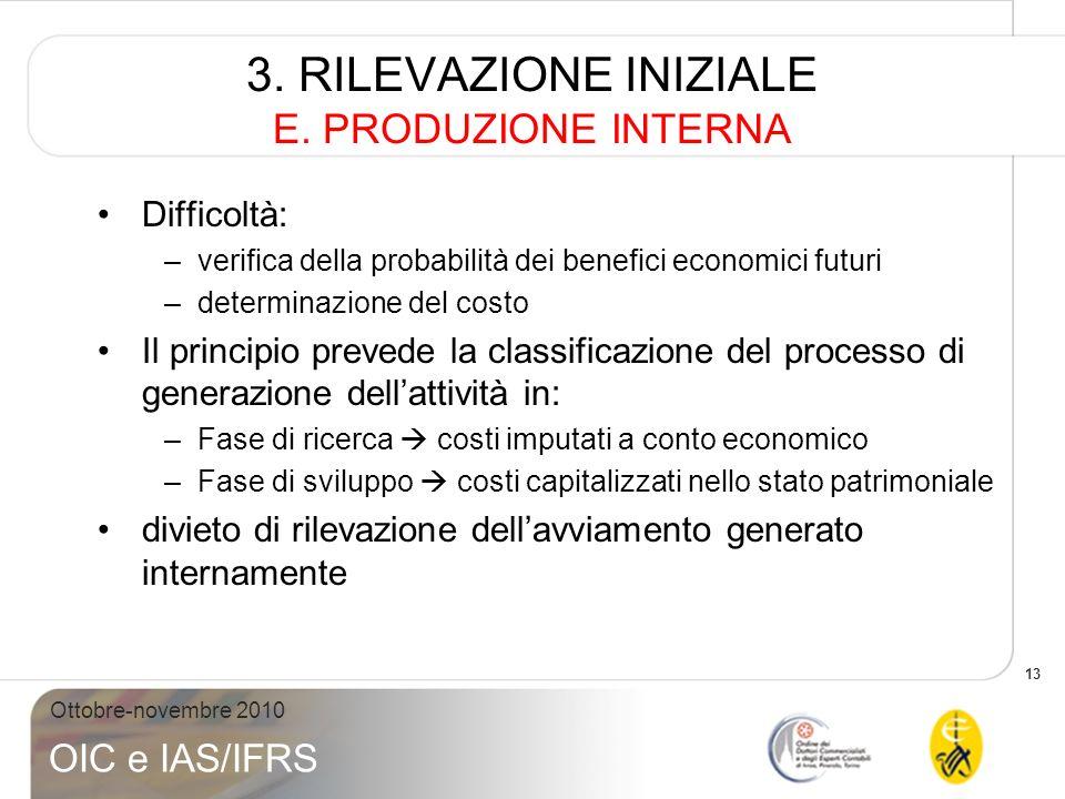13 Ottobre-novembre 2010 OIC e IAS/IFRS 3. RILEVAZIONE INIZIALE E. PRODUZIONE INTERNA Difficoltà: –verifica della probabilità dei benefici economici f