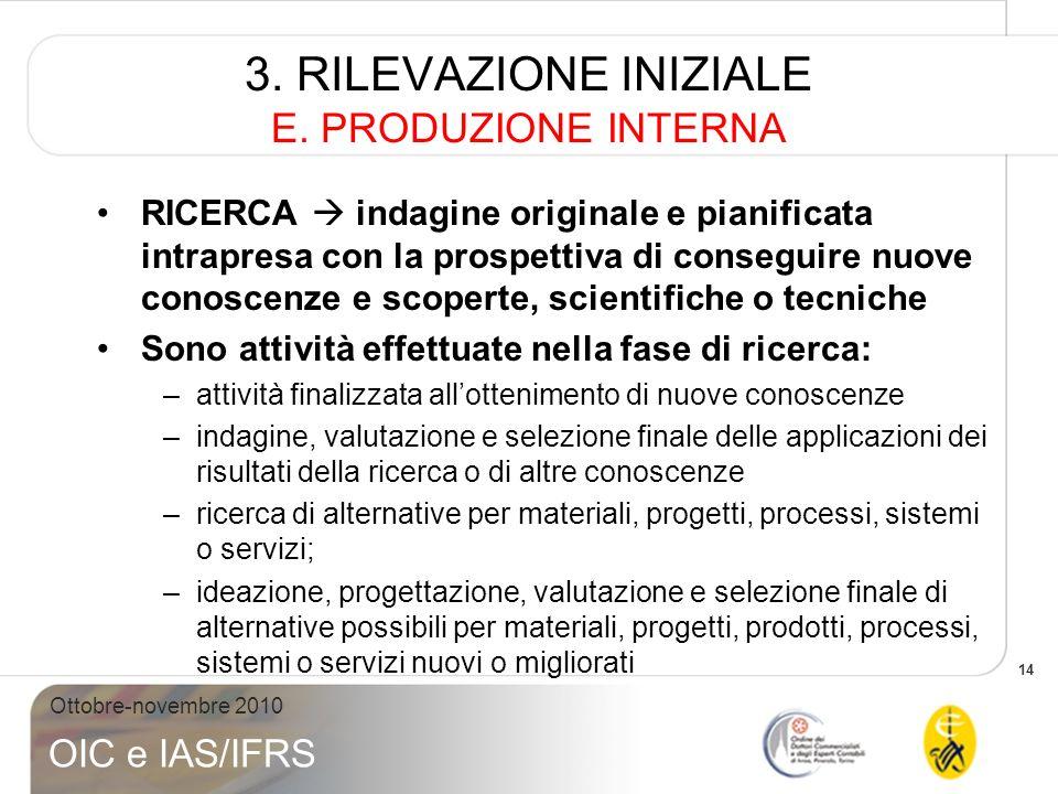 14 Ottobre-novembre 2010 OIC e IAS/IFRS 3. RILEVAZIONE INIZIALE E. PRODUZIONE INTERNA RICERCA indagine originale e pianificata intrapresa con la prosp