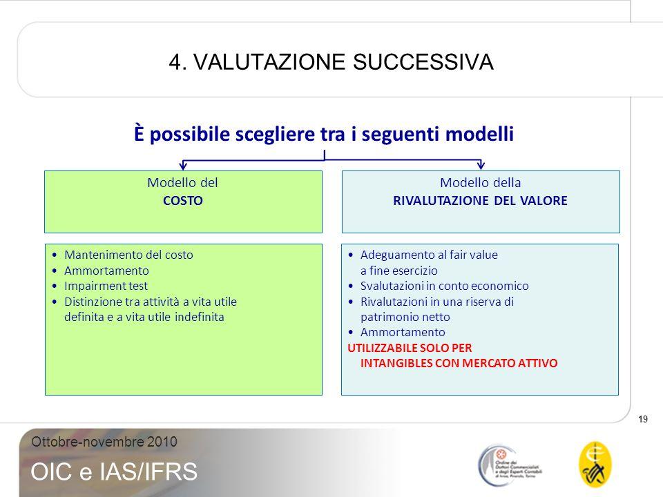 19 Ottobre-novembre 2010 OIC e IAS/IFRS 4. VALUTAZIONE SUCCESSIVA Modello del COSTO Modello della RIVALUTAZIONE DEL VALORE Mantenimento del costo Ammo