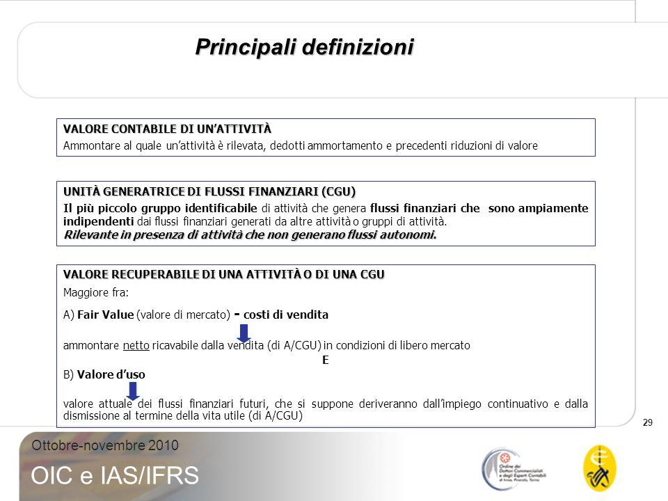 29 Ottobre-novembre 2010 OIC e IAS/IFRS Principali definizioni VALORE CONTABILE DI UNATTIVITÀ Ammontare al quale unattività è rilevata, dedotti ammort