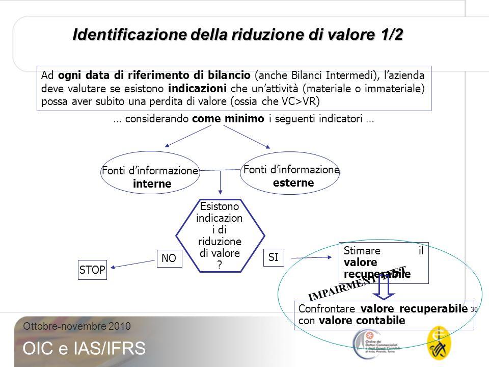 30 Ottobre-novembre 2010 OIC e IAS/IFRS Identificazione della riduzione di valore 1/2 Ad ogni data di riferimento di bilancio (anche Bilanci Intermedi