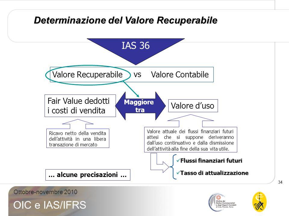 34 Ottobre-novembre 2010 OIC e IAS/IFRS Determinazione del Valore Recuperabile IAS 36 Valore ContabileValore Recuperabile vs Maggiore tra Valore duso