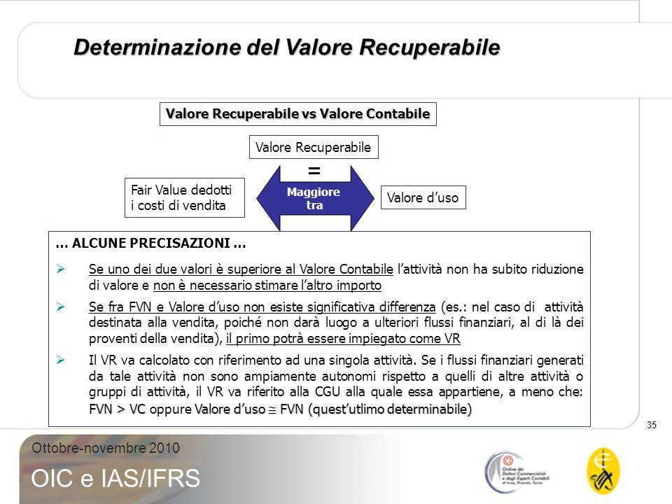 35 Ottobre-novembre 2010 OIC e IAS/IFRS Maggiore tra Valore duso Fair Value dedotti i costi di vendita Determinazione del Valore Recuperabile … ALCUNE