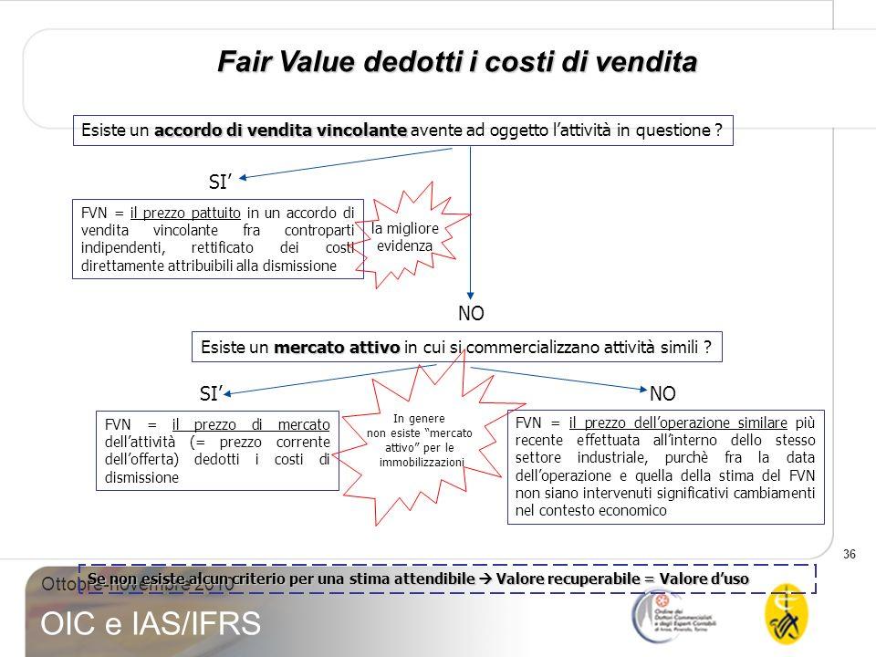 36 Ottobre-novembre 2010 OIC e IAS/IFRS Fair Value dedotti i costi di vendita accordo di vendita vincolante Esiste un accordo di vendita vincolante av