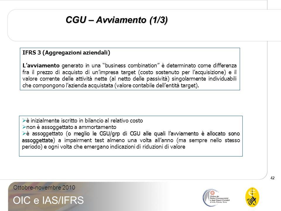 42 Ottobre-novembre 2010 OIC e IAS/IFRS CGU – Avviamento (1/3) è inizialmente iscritto in bilancio al relativo costo non è assoggettato a ammortamento