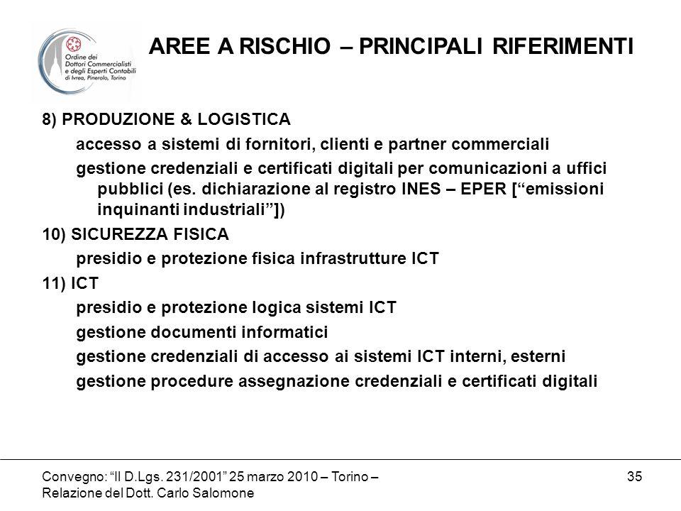 Convegno: Il D.Lgs. 231/2001 25 marzo 2010 – Torino – Relazione del Dott.