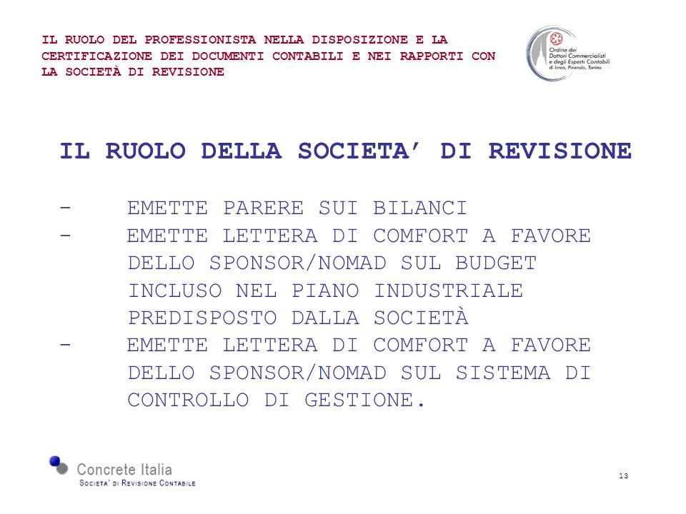 13 IL RUOLO DELLA SOCIETA DI REVISIONE - EMETTE PARERE SUI BILANCI - EMETTE LETTERA DI COMFORT A FAVORE DELLO SPONSOR/NOMAD SUL BUDGET INCLUSO NEL PIANO INDUSTRIALE PREDISPOSTO DALLA SOCIETÀ - EMETTE LETTERA DI COMFORT A FAVORE DELLO SPONSOR/NOMAD SUL SISTEMA DI CONTROLLO DI GESTIONE.