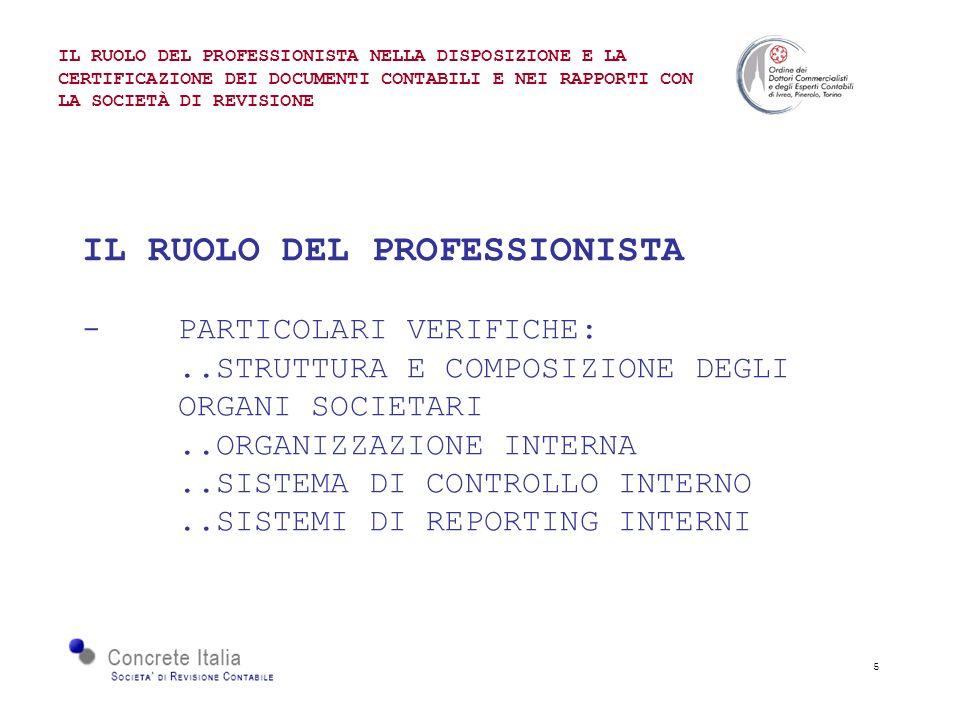5 IL RUOLO DEL PROFESSIONISTA - PARTICOLARI VERIFICHE:..STRUTTURA E COMPOSIZIONE DEGLI ORGANI SOCIETARI..ORGANIZZAZIONE INTERNA..SISTEMA DI CONTROLLO