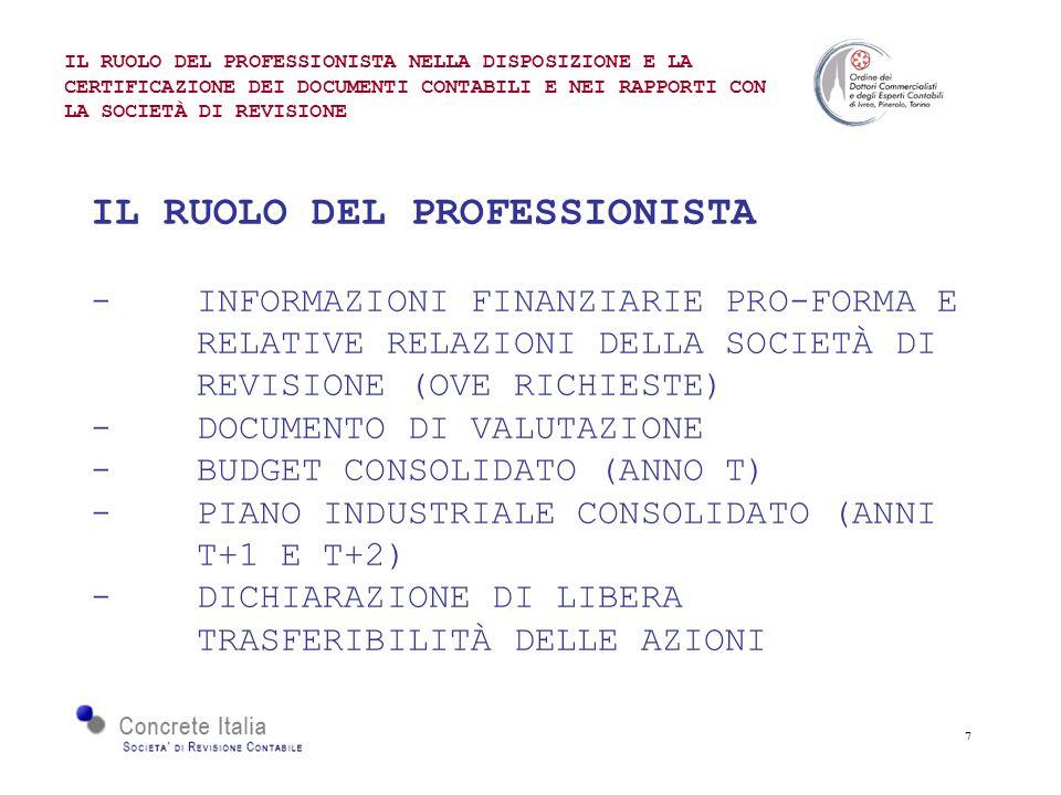 7 IL RUOLO DEL PROFESSIONISTA -INFORMAZIONI FINANZIARIE PRO-FORMA E RELATIVE RELAZIONI DELLA SOCIETÀ DI REVISIONE (OVE RICHIESTE) - DOCUMENTO DI VALUTAZIONE -BUDGET CONSOLIDATO (ANNO T) - PIANO INDUSTRIALE CONSOLIDATO (ANNI T+1 E T+2) - DICHIARAZIONE DI LIBERA TRASFERIBILITÀ DELLE AZIONI IL RUOLO DEL PROFESSIONISTA NELLA DISPOSIZIONE E LA CERTIFICAZIONE DEI DOCUMENTI CONTABILI E NEI RAPPORTI CON LA SOCIETÀ DI REVISIONE