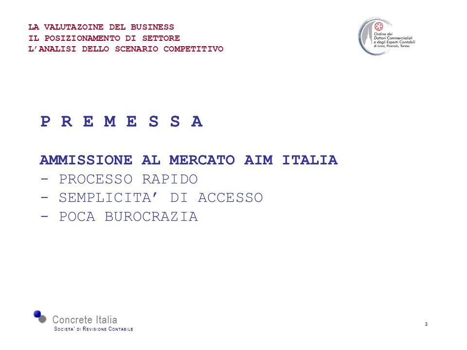 3 P R E M E S S A AMMISSIONE AL MERCATO AIM ITALIA - PROCESSO RAPIDO - SEMPLICITA DI ACCESSO - POCA BUROCRAZIA LA VALUTAZOINE DEL BUSINESS IL POSIZIONAMENTO DI SETTORE LANALISI DELLO SCENARIO COMPETITIVO