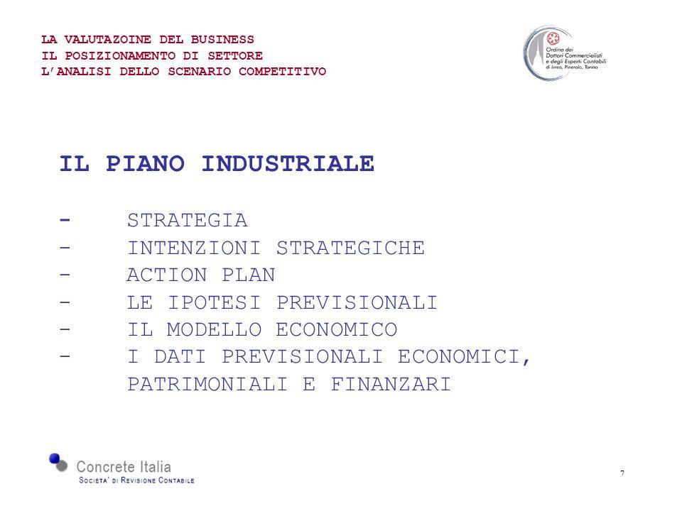 7 IL PIANO INDUSTRIALE - STRATEGIA - INTENZIONI STRATEGICHE - ACTION PLAN - LE IPOTESI PREVISIONALI -IL MODELLO ECONOMICO -I DATI PREVISIONALI ECONOMICI, PATRIMONIALI E FINANZARI LA VALUTAZOINE DEL BUSINESS IL POSIZIONAMENTO DI SETTORE LANALISI DELLO SCENARIO COMPETITIVO